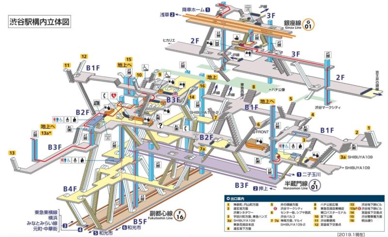 図 渋谷 駅 構内